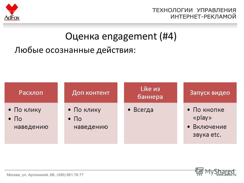 Оценка engagement (#4) Любые осознанные действия: Расхлоп По клику По наведению Доп контент По клику По наведению Like из баннера Всегда Запуск видео По кнопке «play» Включение звука etc.