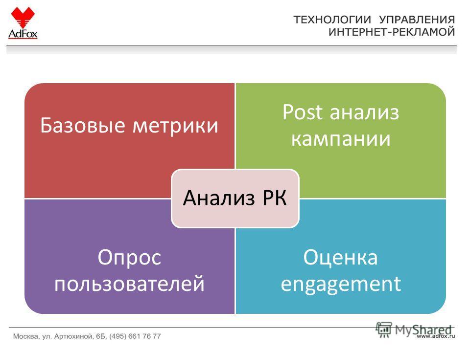 Базовые метрики Post анализ кампании Опрос пользователей Оценка engagement Анализ РК