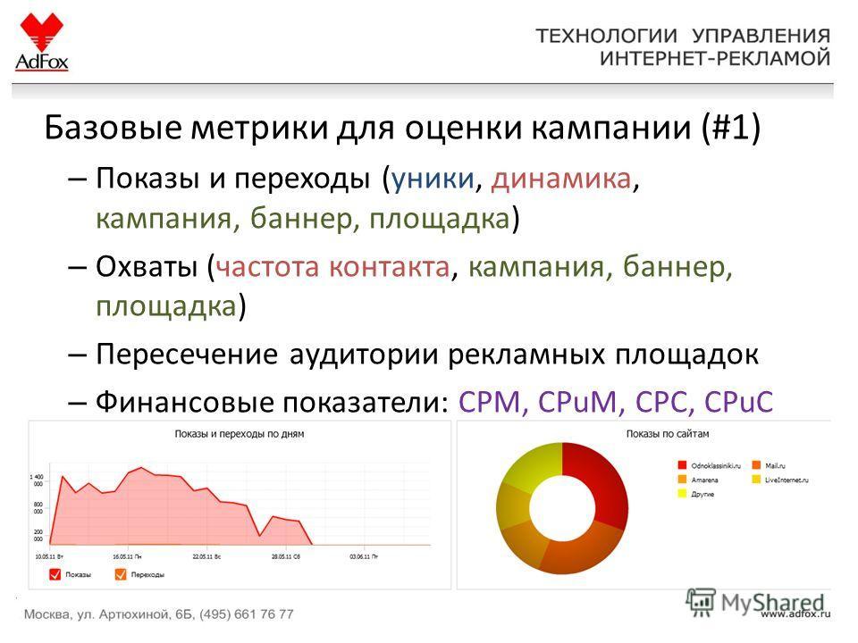 Базовые метрики для оценки кампании (#1) – Показы и переходы (уники, динамика, кампания, баннер, площадка) – Охваты (частота контакта, кампания, баннер, площадка) – Пересечение аудитории рекламных площадок – Финансовые показатели: CPM, CPuM, CPC, CPu