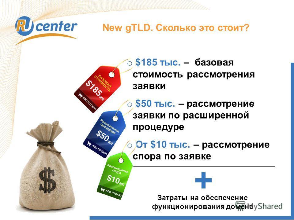 New gTLD. Сколько это стоит? o $185 тыс. – базовая стоимость рассмотрения заявки o $50 тыс. – рассмотрение заявки по расширенной процедуре o От $10 тыс. – рассмотрение спора по заявке Затраты на обеспечение функционирования домена +