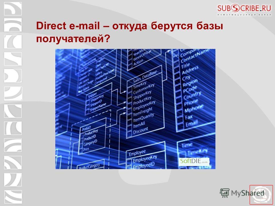 Direct e-mail – откуда берутся базы получателей?
