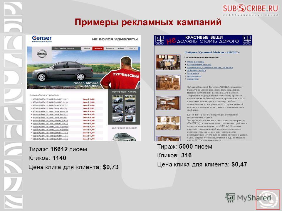 Тираж: 5000 писем Кликов: 316 Цена клика для клиента: $0,47 Тираж: 16612 писем Кликов: 1140 Цена клика для клиента: $0,73