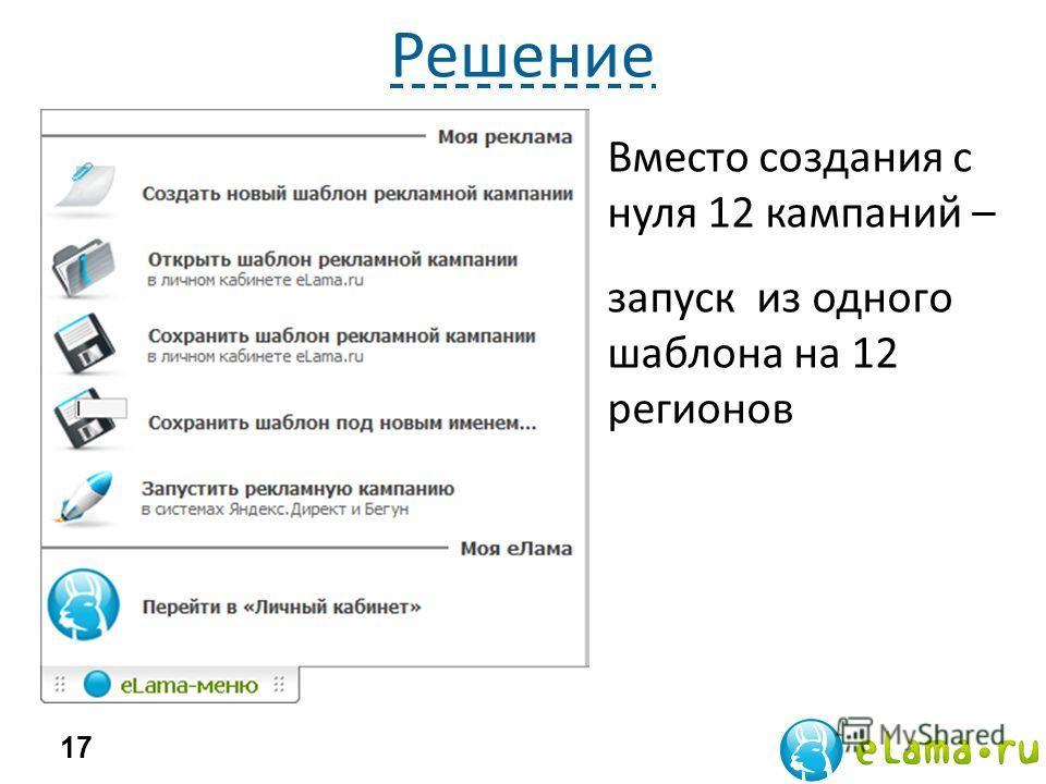Трудоемко Долго 17 Решение Вместо создания с нуля 12 кампаний – запуск из одного шаблона на 12 регионов