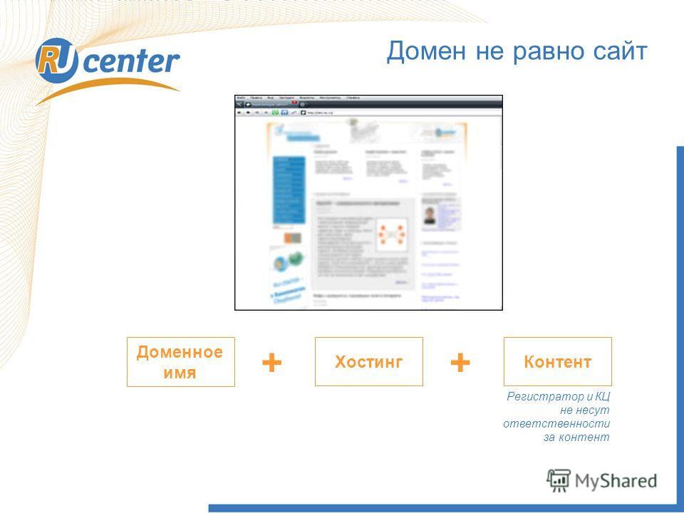 Домен не равно сайт Доменное имя ХостингКонтент ++ Регистратор и КЦ не несут ответственности за контент