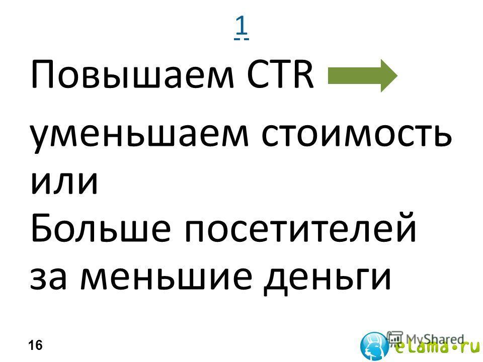 1 Повышаем CTR уменьшаем стоимость или Больше посетителей за меньшие деньги 16