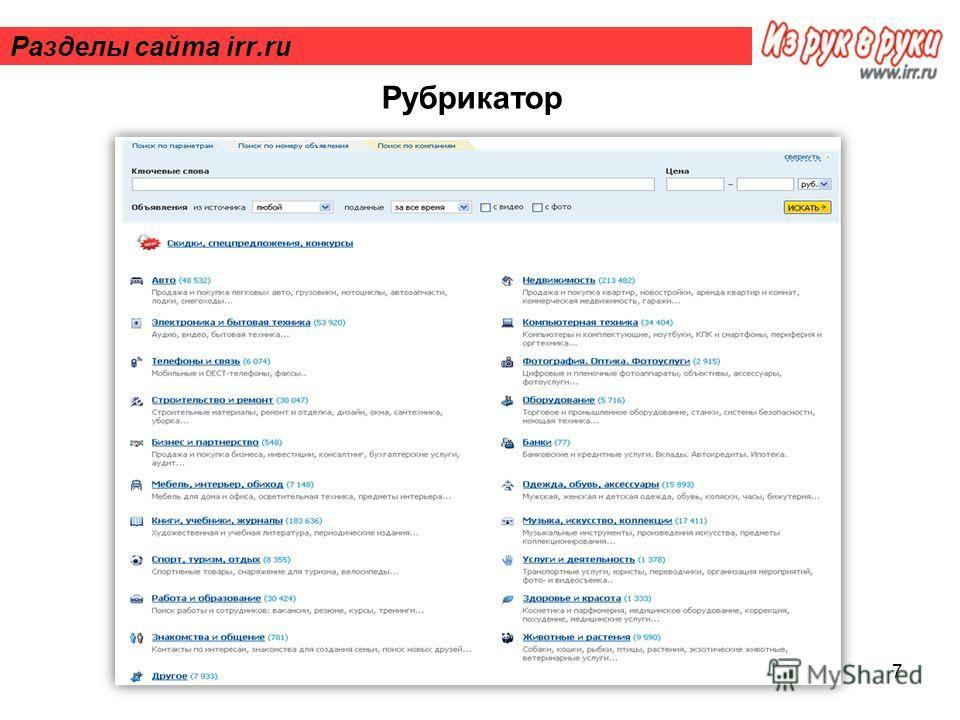 7 Разделы сайта irr.ru Рубрикатор