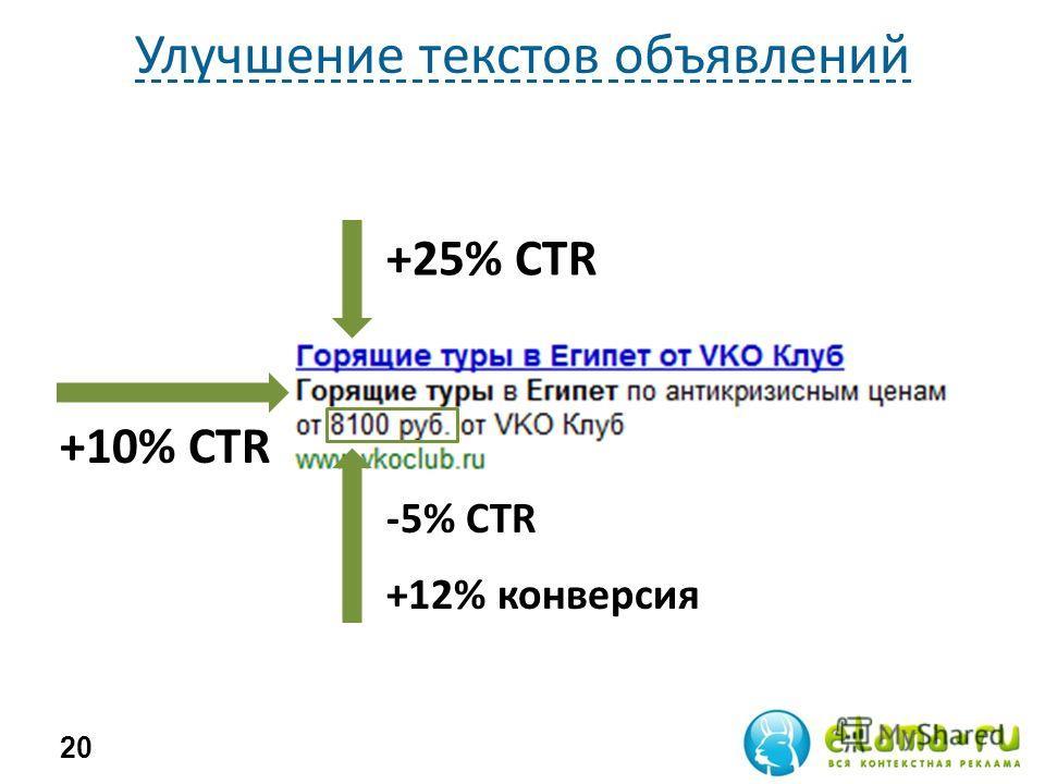 Улучшение текстов объявлений 20 +25% CTR +10% CTR -5% CTR +12% конверсия