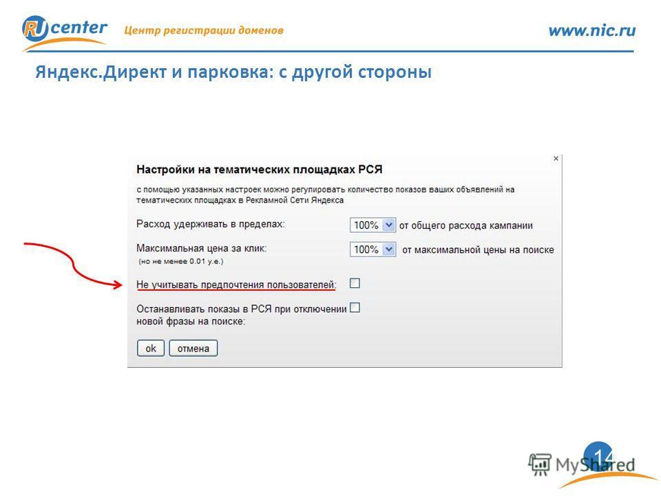 14 Яндекс.Директ и парковка: с другой стороны БИЗНЕС