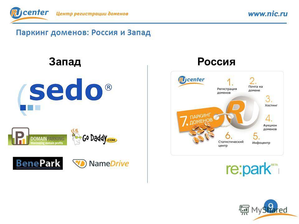9 Паркинг доменов: Россия и Запад РоссияЗапад