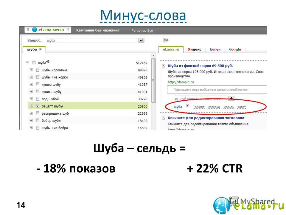 Минус-слова 14 Шуба – сельдь = - 18% показов + 22% CTR