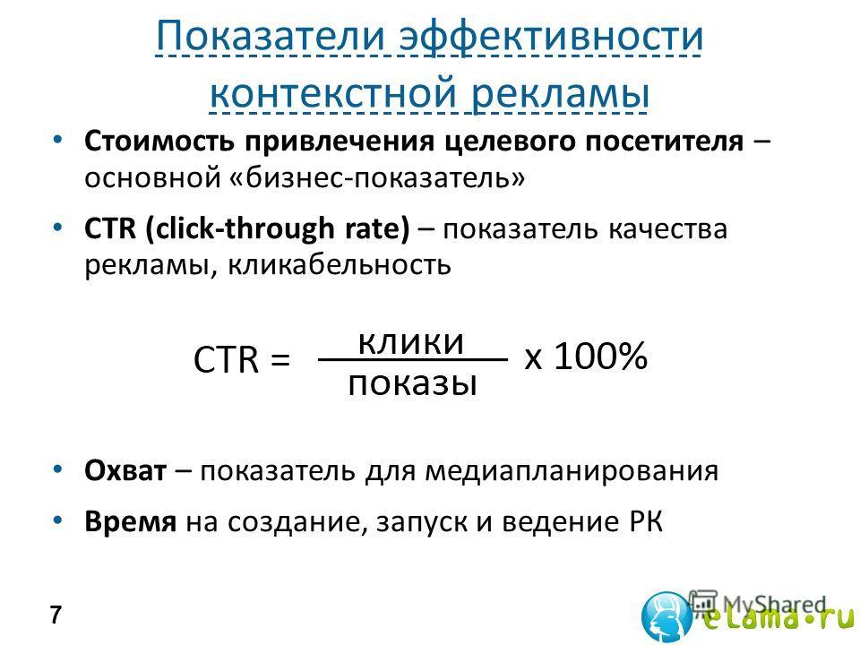 Показатели эффективности контекстной рекламы Стоимость привлечения целевого посетителя – основной «бизнес-показатель» CTR (click-through rate) – показатель качества рекламы, кликабельность Охват – показатель для медиапланирования Время на создание, з