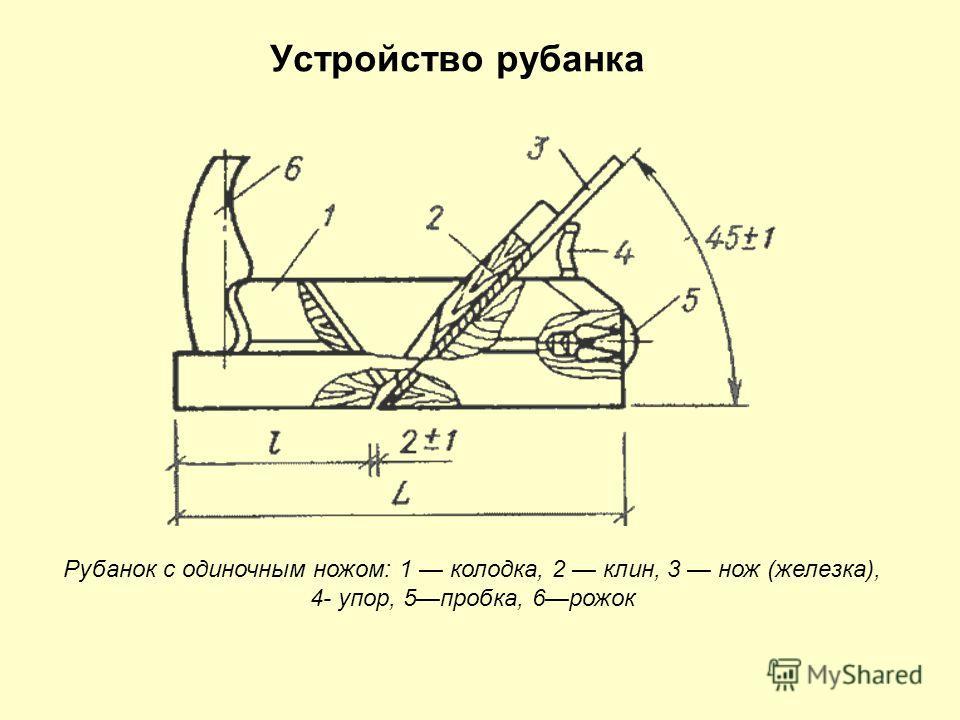 Устройство рубанка Рубанок с одиночным ножом: 1 колодка, 2 клин, 3 нож (железка), 4- упор, 5пробка, 6рожок