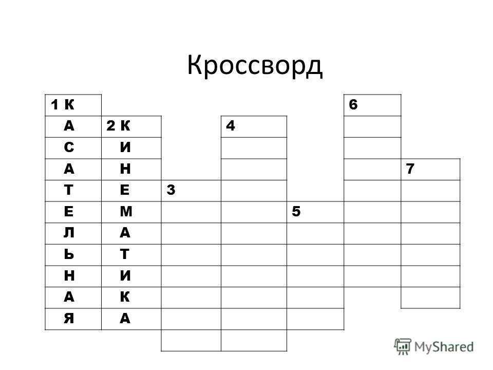Кроссворд 1 К6 А2 К4 С И А Н7 Т Е3 Е М5 Л А Ь Т Н И А К Я А