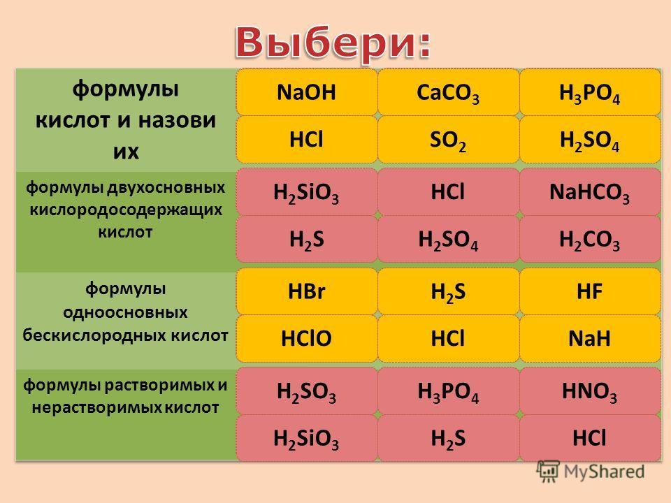 NaОH HCl CaCO 3 SO 2 H 3 PO 4 H 2 SO 4 HClH 2 SiO 3 H2SH2SH 2 SO 4 H 2 СО 3 NaHCO 3 HBrH2SH2S HClONaHHCl HF H 2 SiO 3 H 2 SO 3 H 3 PO 4 H2SH2S HNO 3 HСlHСl