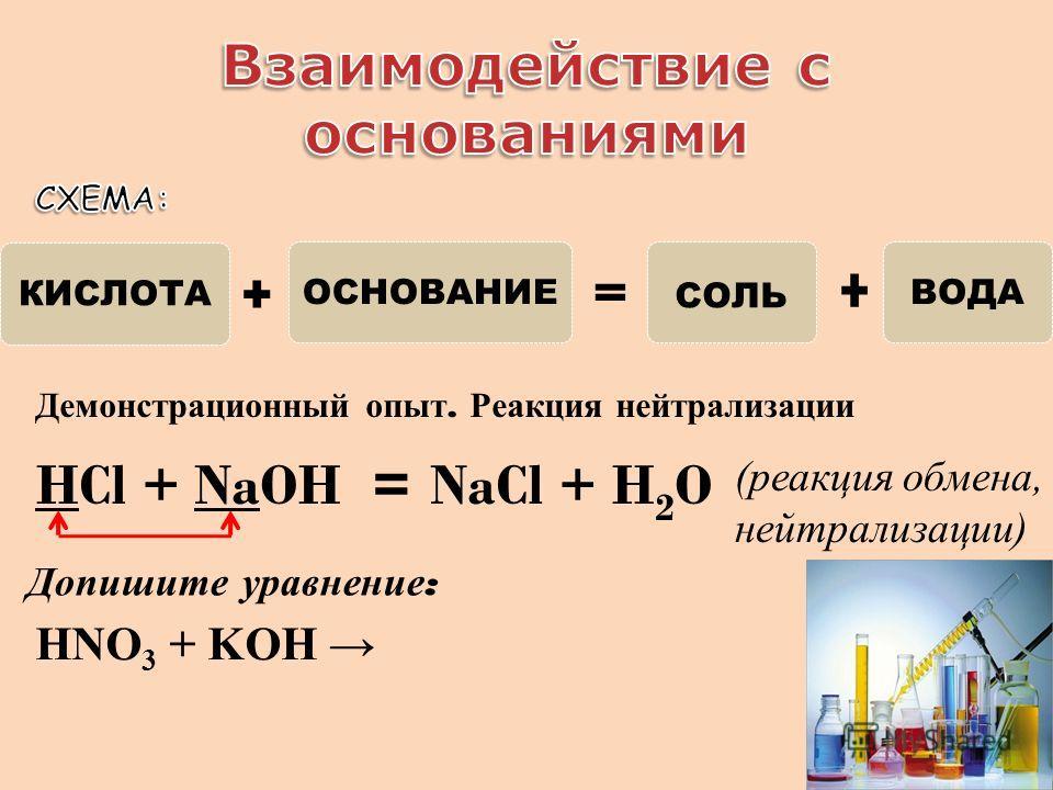 КИСЛОТАОСНОВАНИЕ СОЛЬ ВОДА (реакция обмена, нейтрализации) Демонстрационный опыт. Реакция нейтрализации Допишите уравнение : HNO 3 + KOH HCl + NaOH =NaCl + H 2 O