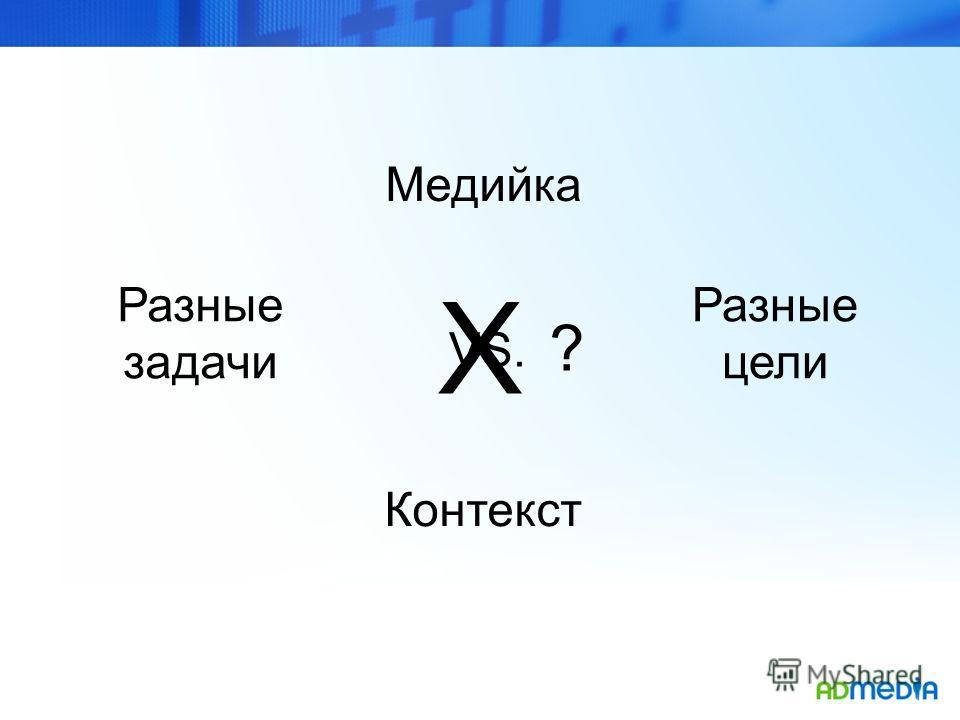 Х Разные задачи Разные цели Медийка Контекст VS. ?