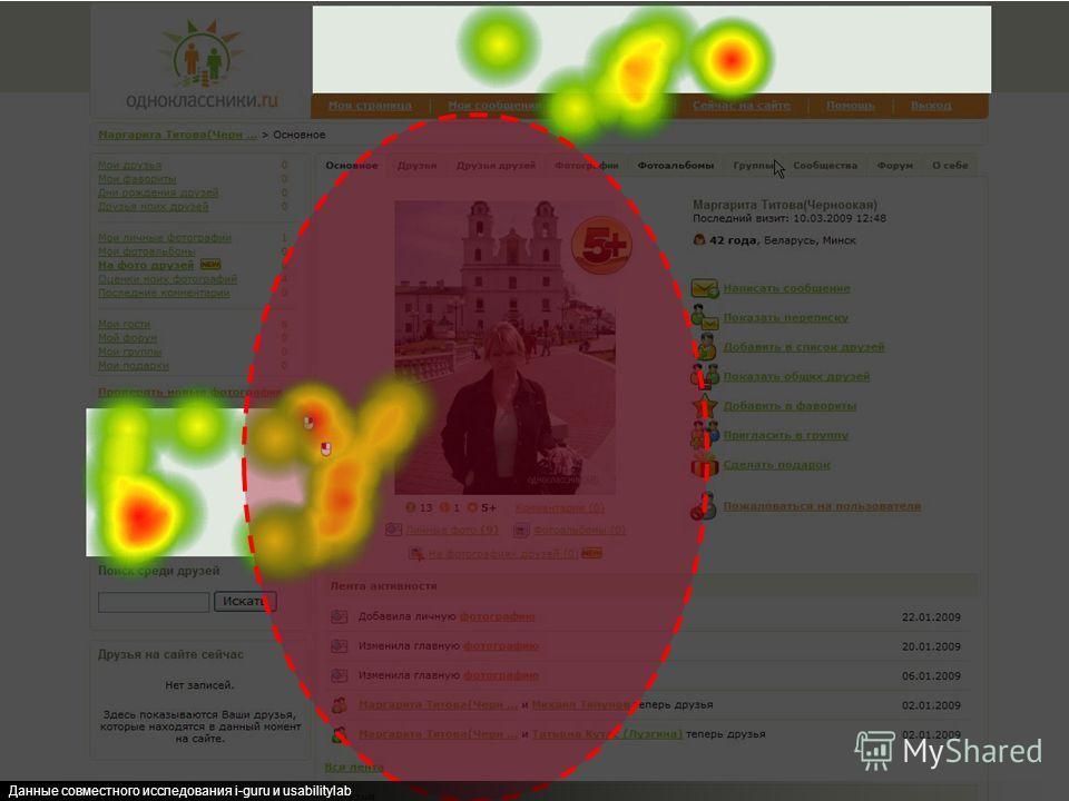 Данные совместного исследования i-guru и usabilitylab