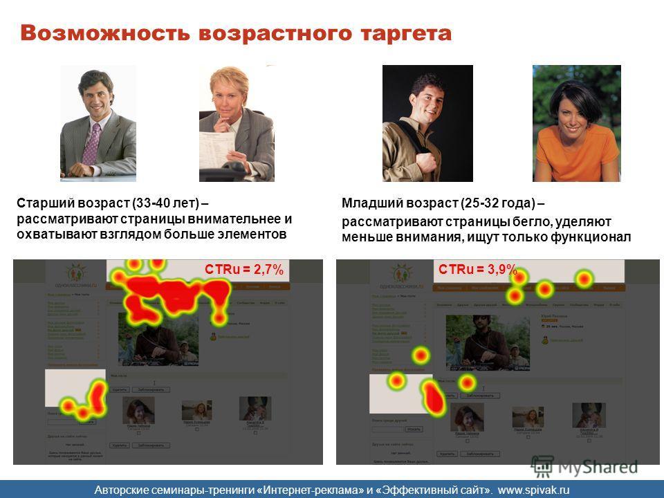 Авторские семинары-тренинги «Интернет-реклама» и «Эффективный сайт». www.spivak.ru Старший возраст (33-40 лет) – рассматривают страницы внимательнее и охватывают взглядом больше элементов Младший возраст (25-32 года) – рассматривают страницы бегло, у