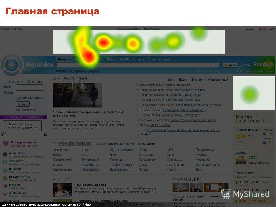 Авторские семинары-тренинги «Интернет-реклама» и «Эффективный сайт». www.spivak.ru Главная страница Данные совместного исследования i-guru и usabilitylab
