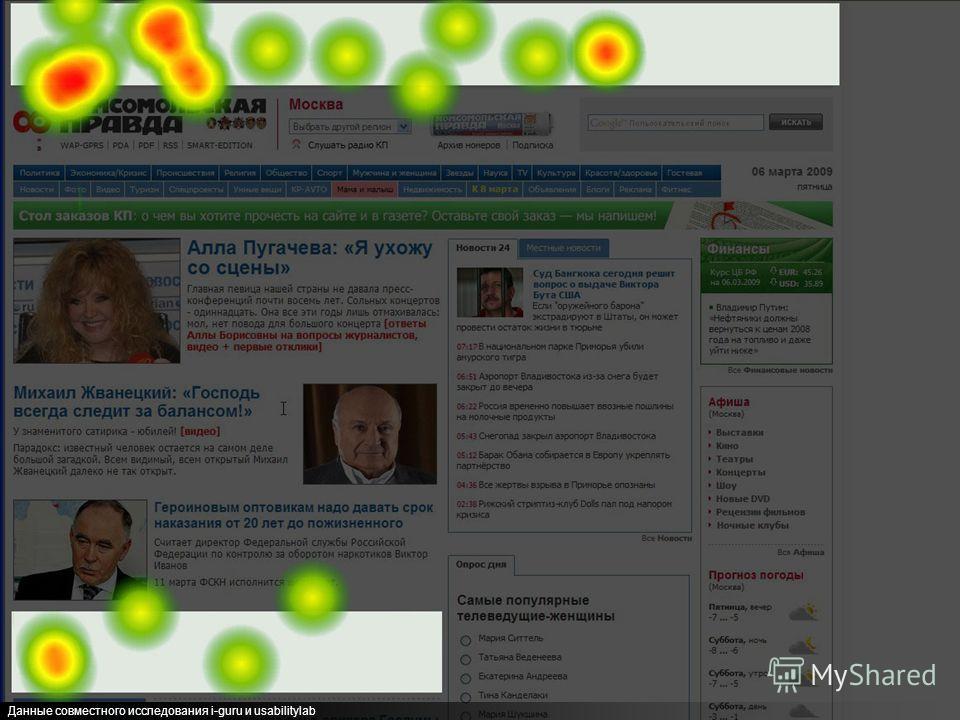 Авторские семинары-тренинги «Интернет-реклама» и «Эффективный сайт». www.spivak.ru Данные совместного исследования i-guru и usabilitylab