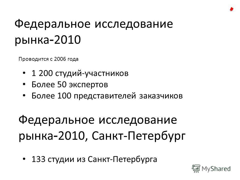 1 200 студий-участников Более 50 экспертов Более 100 представителей заказчиков Федеральное исследование рынка - 2010 Проводится с 2006 года Федеральное исследование рынка - 2010, Санкт-Петербург 133 студии из Санкт-Петербурга