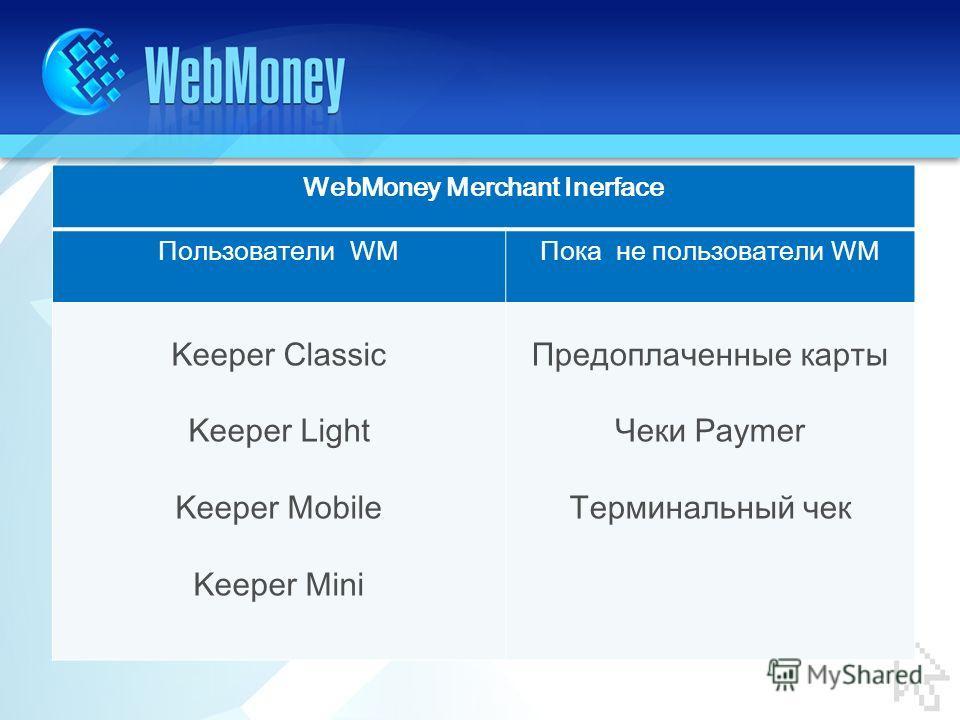WebMoney Merchant Inerface Пользователи WMПока не пользователи WM Keeper Classic Keeper Light Keeper Mobile Keeper Mini Предоплаченные карты Чеки Paymer Терминальный чек