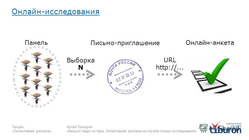 Секция «Селективная реклама» Артём Тинчурин «Каждой твари по паре. Селективная реклама на службе точных исследований» Панель Выборка N Письмо-приглашение URL http://... Онлайн-анкета Онлайн-исследования