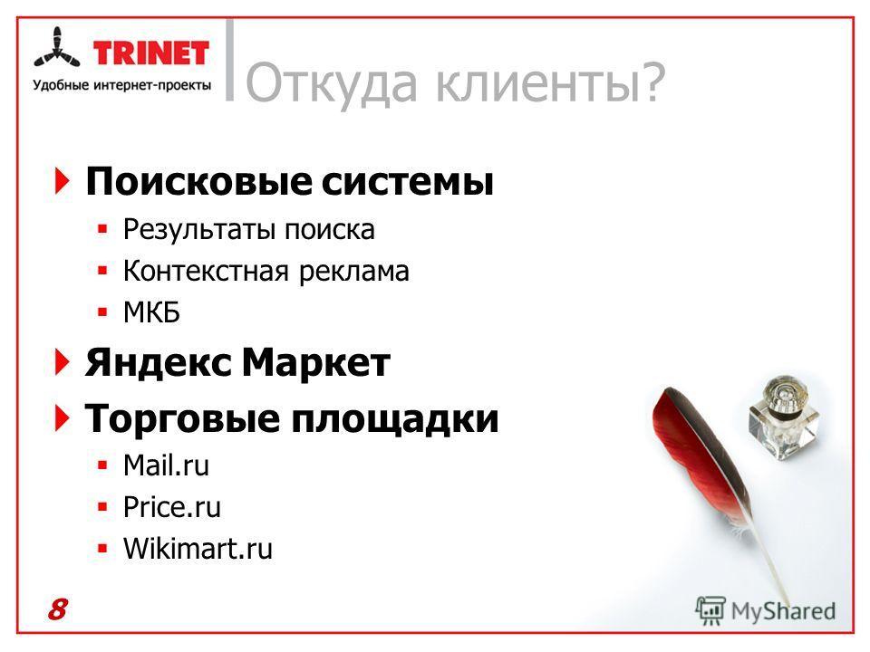 Откуда клиенты? Поисковые системы Результаты поиска Контекстная реклама МКБ Яндекс Маркет Торговые площадки Mail.ru Price.ru Wikimart.ru 8