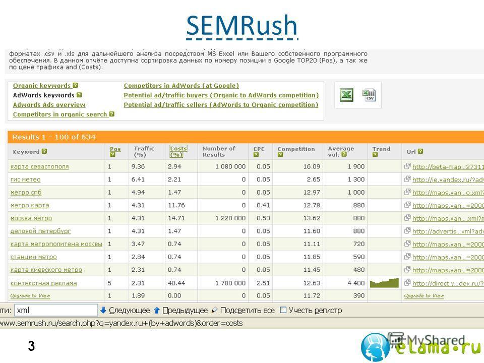 SEMRush 3