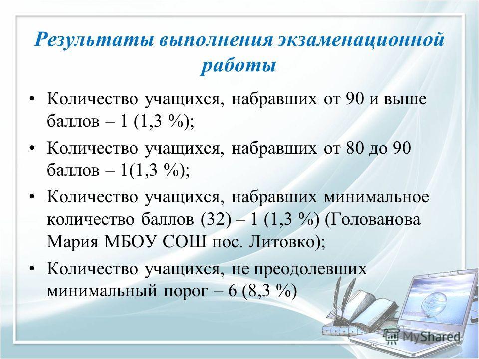 Результаты выполнения экзаменационной работы Количество учащихся, набравших от 90 и выше баллов – 1 (1,3 %); Количество учащихся, набравших от 80 до 90 баллов – 1(1,3 %); Количество учащихся, набравших минимальное количество баллов (32) – 1 (1,3 %) (