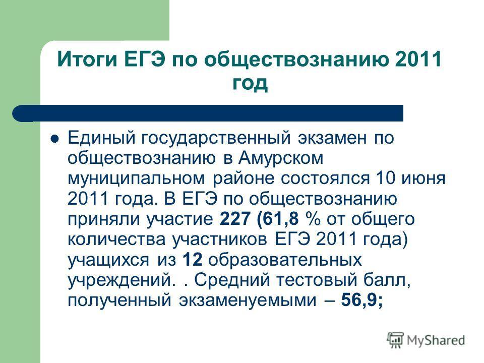 Итоги ЕГЭ по обществознанию 2011 год Единый государственный экзамен по обществознанию в Амурском муниципальном районе состоялся 10 июня 2011 года. В ЕГЭ по обществознанию приняли участие 227 (61,8 % от общего количества участников ЕГЭ 2011 года) учащ