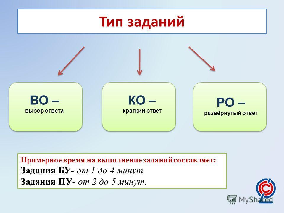 Тип заданий ВО – выбор ответа РО – развёрнутый ответ КО – краткий ответ Примерное время на выполнение заданий составляет: Задания БУ- от 1 до 4 минут Задания ПУ- от 2 до 5 минут.