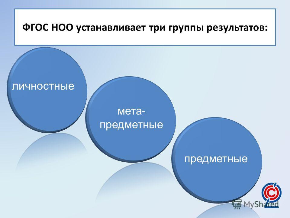ФГОС НОО устанавливает три группы результатов: личностные мета- предметные предметные