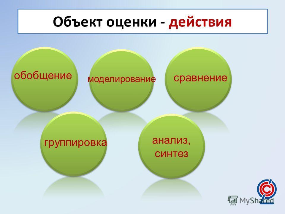 Объект оценки - действия обобщение моделирование сравнение группировка анализ, синтез