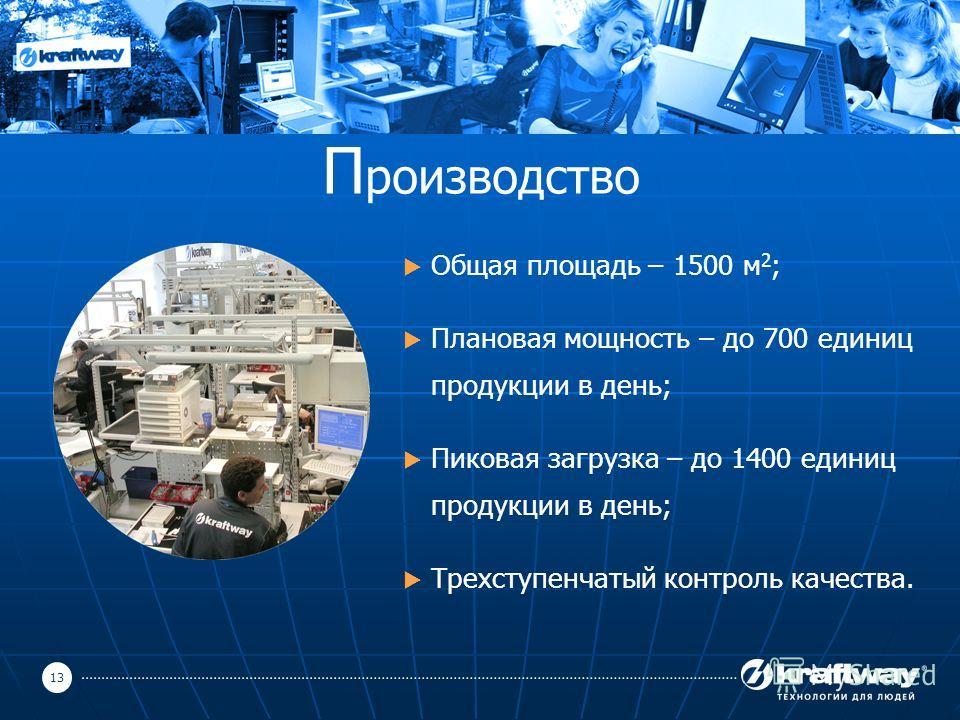 13 П роизводство Общая площадь – 1500 м 2 ; Плановая мощность – до 700 единиц продукции в день; Пиковая загрузка – до 1400 единиц продукции в день; Трехступенчатый контроль качества.
