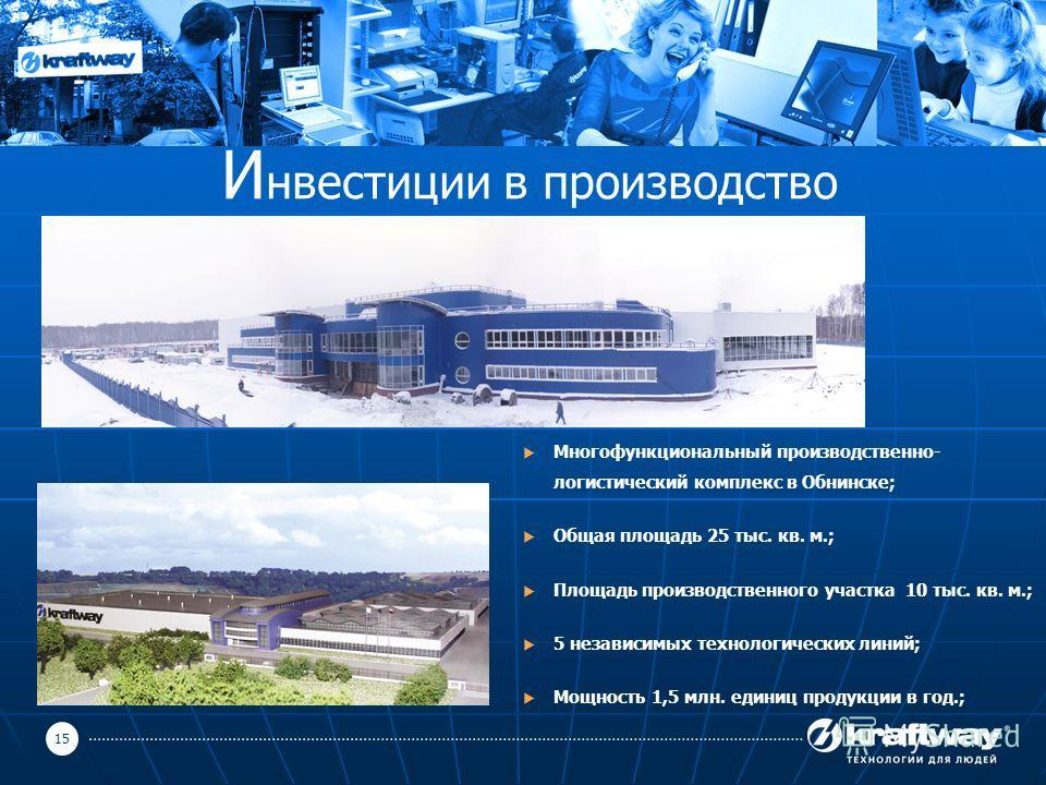 15 И нвестиции в производство Многофункциональный производственно- логистический комплекс в Обнинске; Общая площадь 25 тыс. кв. м.; Площадь производственного участка 10 тыс. кв. м.; 5 независимых технологических линий; Мощность 1,5 млн. единиц продук
