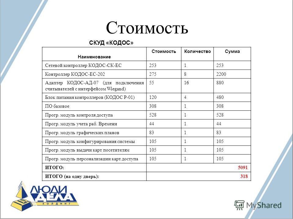Стоимость СКУД «КОДОС» Наименование СтоимостьКоличествоСумма Сетевой контроллер КОДОС-СК-ЕС2531 Контроллер КОДОС-ЕС-20227582200 Адаптер КОДОС-АД-07 (для подключения считывателей с интерфейсом Wiegand) 5516880 Блок питания контроллеров (КОДОС Р-01)120