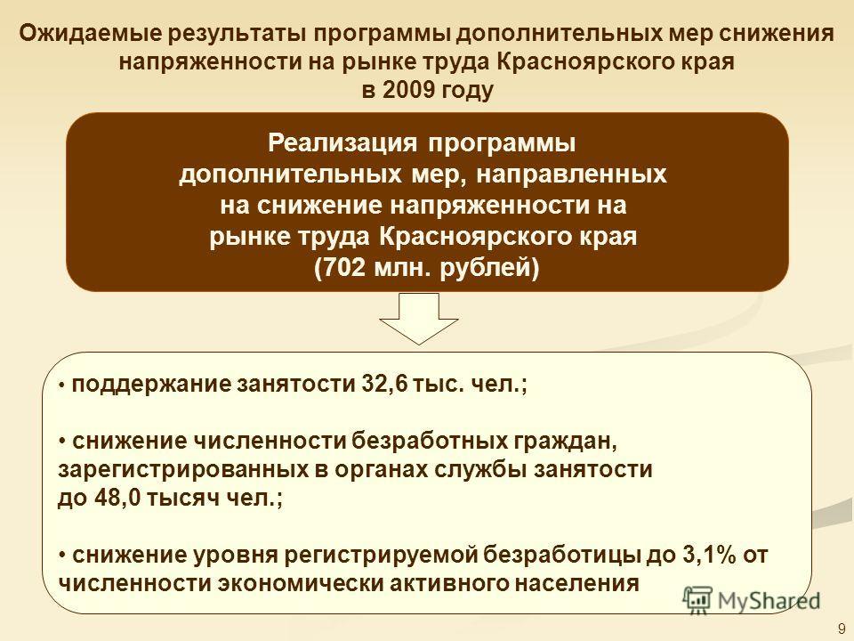 9 Реализация программы дополнительных мер, направленных на снижение напряженности на рынке труда Красноярского края (702 млн. рублей) поддержание занятости 32,6 тыс. чел.; снижение численности безработных граждан, зарегистрированных в органах службы
