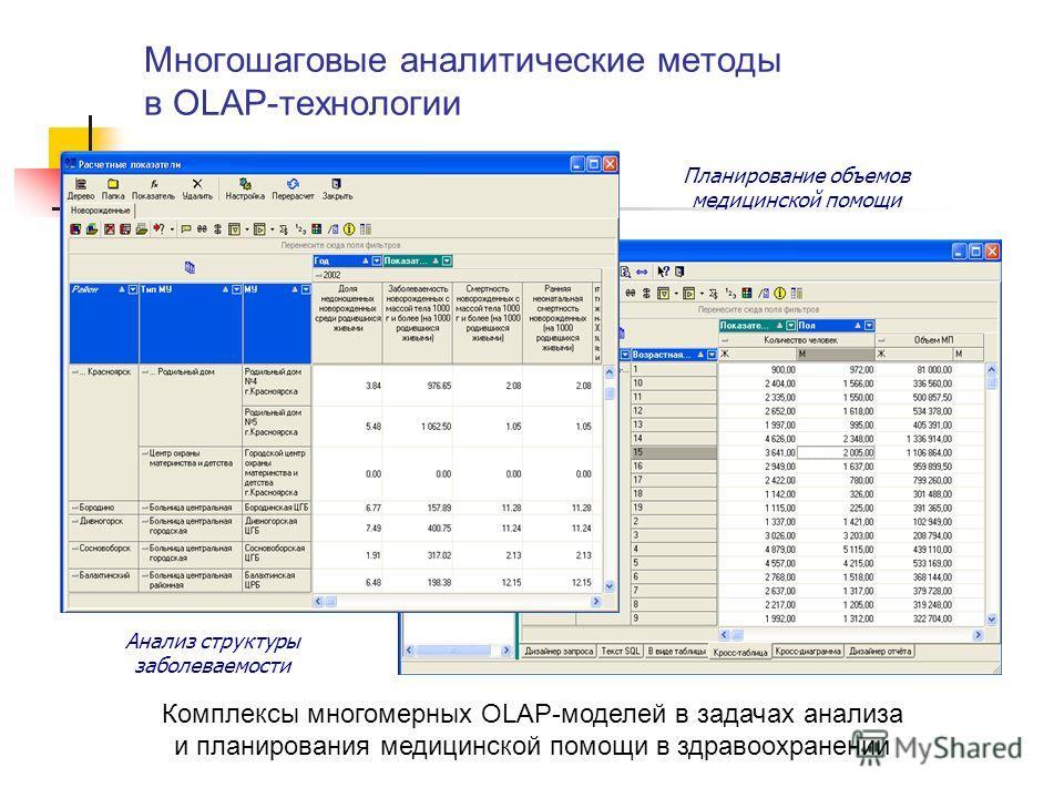 Многошаговые аналитические методы в OLAP-технологии Комплексы многомерных OLAP-моделей в задачах анализа и планирования медицинской помощи в здравоохранении Анализ структуры заболеваемости Планирование объемов медицинской помощи