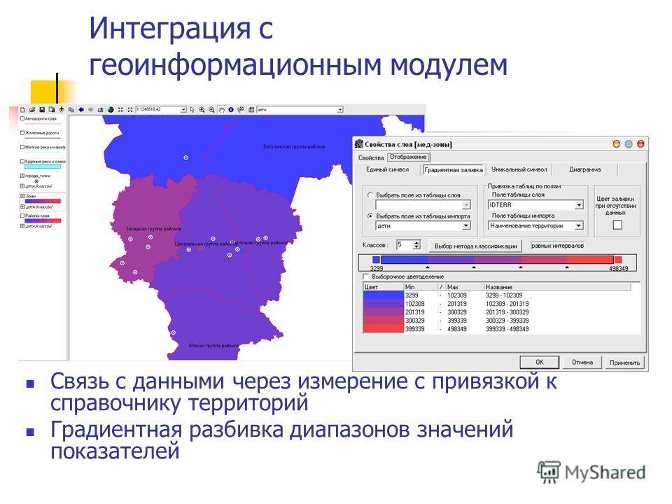 Интеграция с геоинформационным модулем Связь с данными через измерение с привязкой к справочнику территорий Градиентная разбивка диапазонов значений показателей