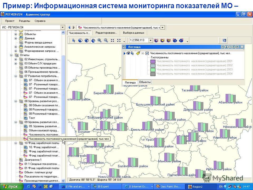 Пример: Информационная система мониторинга показателей МО –