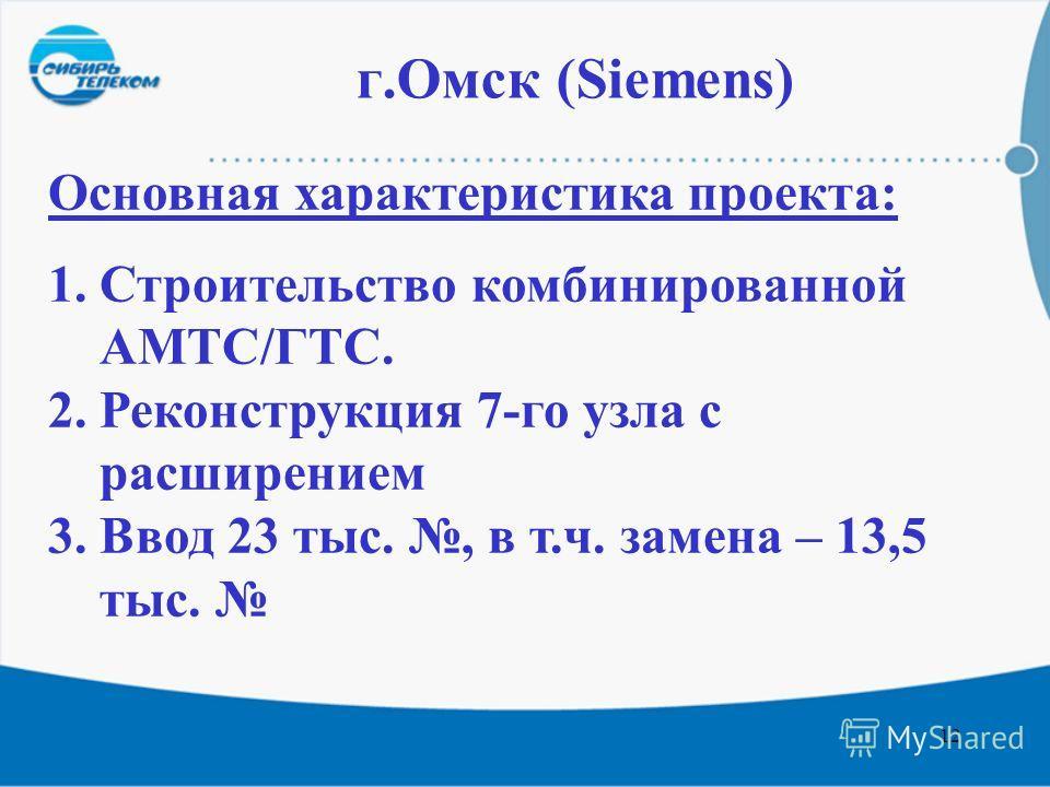 12 г.Омск (Siemens) Основная характеристика проекта: 1.Строительство комбинированной АМТС/ГТС. 2.Реконструкция 7-го узла с расширением 3.Ввод 23 тыс., в т.ч. замена – 13,5 тыс.