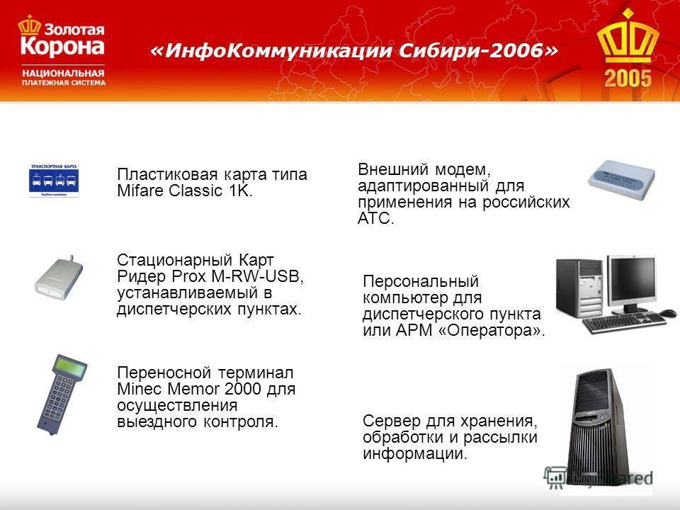 Внешний модем, адаптированный для применения на российских АТС. Пластиковая карта типа Mifare Classic 1K. Стационарный Карт Ридер Prox M-RW-USB, устанавливаемый в диспетчерских пунктах. Переносной терминал Minec Memor 2000 для осуществления выездного