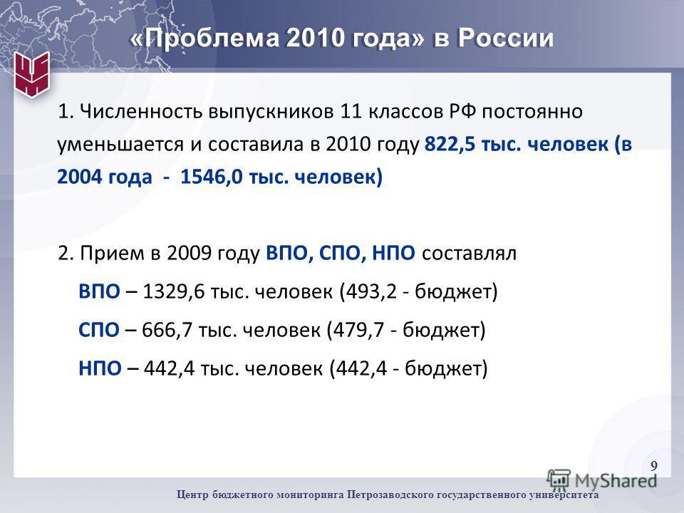 9 Центр бюджетного мониторинга Петрозаводского государственного университета «Проблема 2010 года» в России 1. Численность выпускников 11 классов РФ постоянно уменьшается и составила в 2010 году 822,5 тыс. человек (в 2004 года - 1546,0 тыс. человек) 2