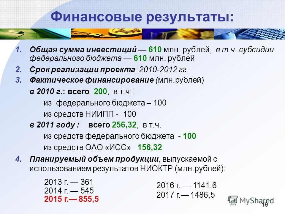 19 Финансовые результаты: 1.Общая сумма инвестиций 610 млн. рублей, в т.ч. субсидии федерального бюджета 610 млн. рублей 2.Срок реализации проекта: 2010-2012 гг. 3.Фактическое финансирование (млн.рублей) в 2010 г.: всего 200, в т.ч.: из федерального