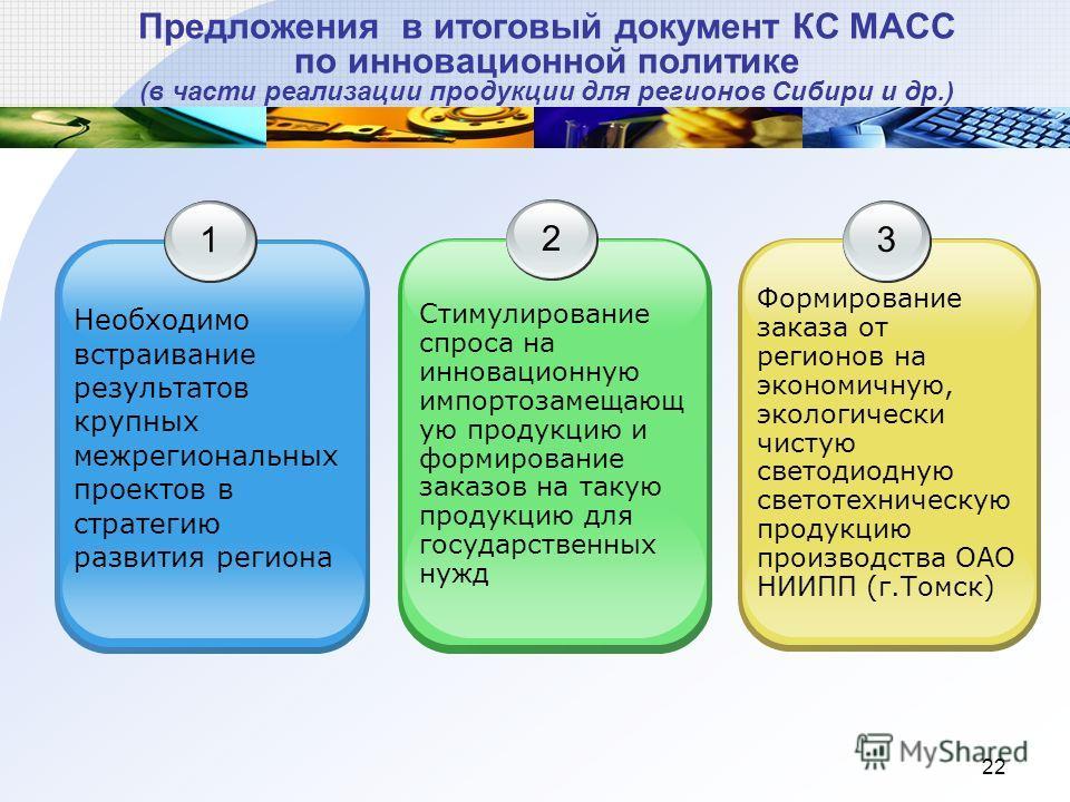 22 Предложения в итоговый документ КС МАСС по инновационной политике (в части реализации продукции для регионов Сибири и др.) 1 Необходимо встраивание результатов крупных межрегиональных проектов в стратегию развития региона 2 Стимулирование спроса н