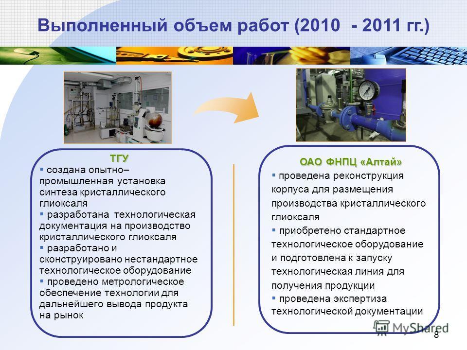 8 Выполненный объем работ (2010 - 2011 гг.) ТГУ создана опытно– промышленная установка синтеза кристаллического глиоксаля разработана технологическая документация на производство кристаллического глиоксаля разработано и сконструировано нестандартное