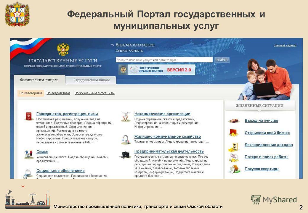 2 Федеральный Портал государственных и муниципальных услуг