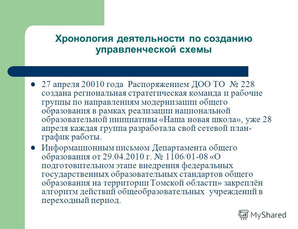 Хронология деятельности по созданию управленческой схемы 27 апреля 20010 года Распоряжением ДОО ТО 228 создана региональная стратегическая команда и рабочие группы по направлениям модернизации общего образования в рамках реализации национальной образ