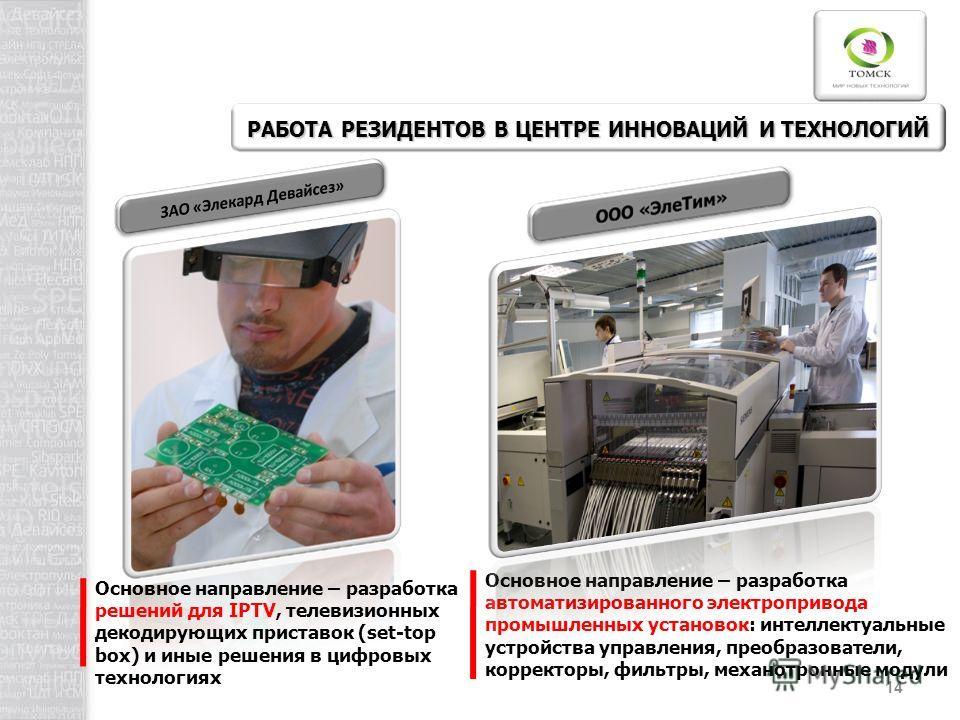 14 Основное направление – разработка решений для IPTV, телевизионных декодирующих приставок (set-top box) и иные решения в цифровых технологиях Основное направление – разработка автоматизированного электропривода промышленных установок: интеллектуаль